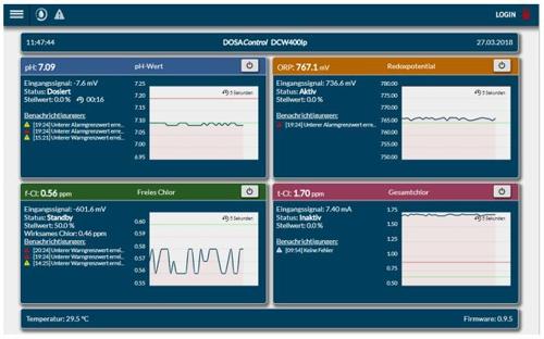 PBT 06 Bild 22 Display PC