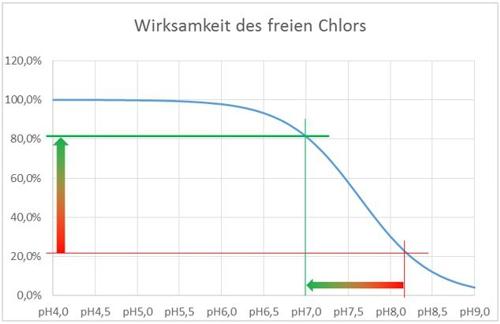 PBT 06 Bild 11 Diagramm