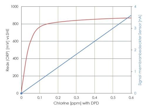 PBT 06 Bild 12 Diagramm 03