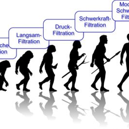 Evolution der Filter