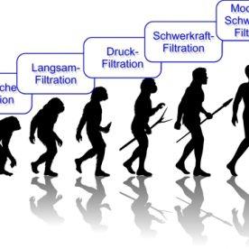 Evolution der Filter